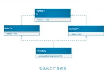 设计模式从入门到放弃 - 简单工厂模式