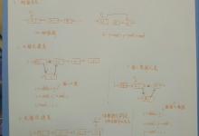 数据结构与算法从入门到懵逼 - 链表