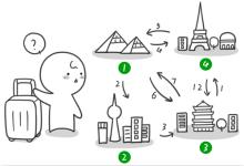 最简单的最短路径算法 - Floyd_Warshall算法