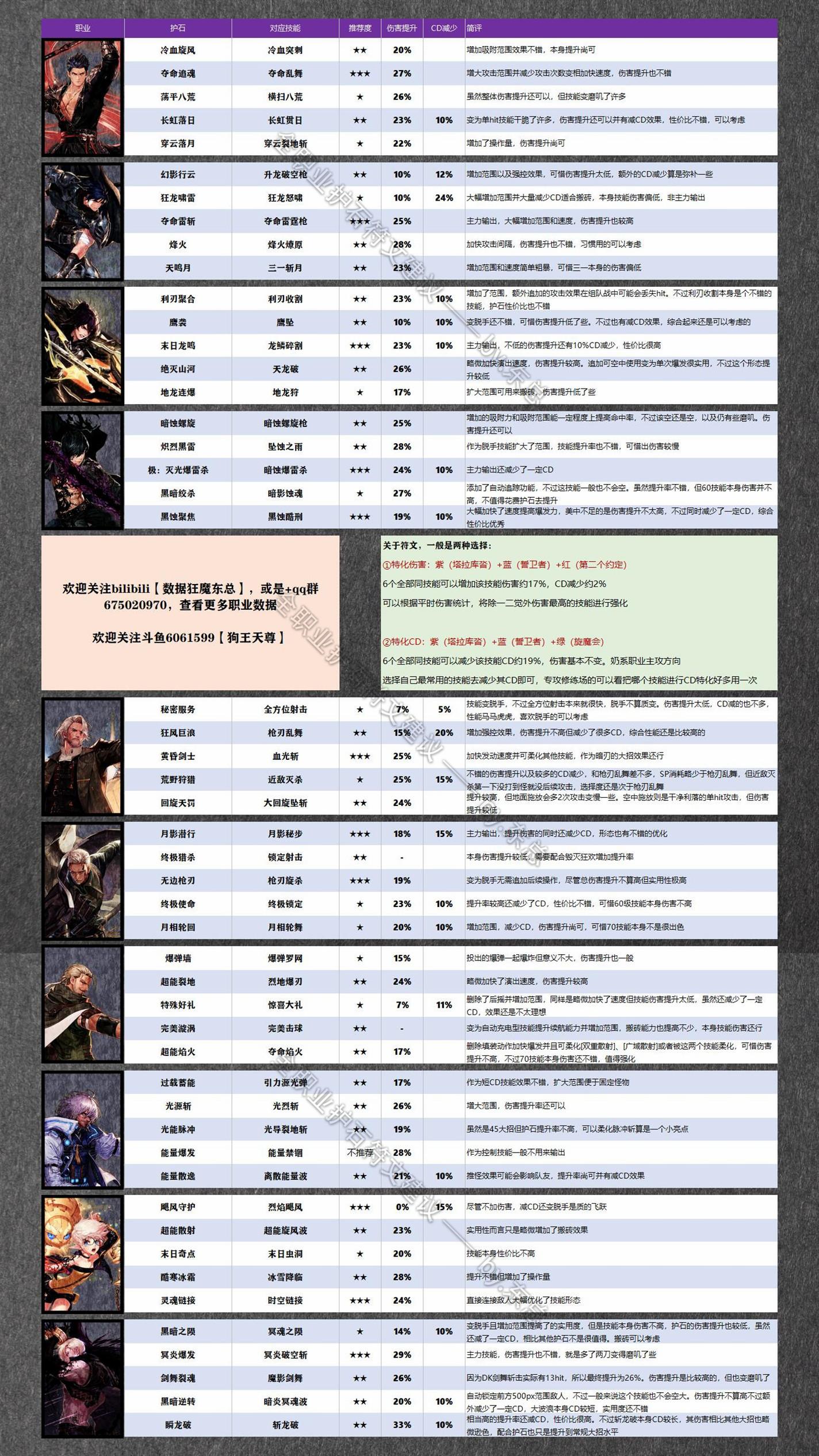护石-枪剑士.jpg