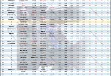 极诣丶剑影100级装备排名 - 太极天地剑(阴)